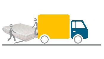 Envío y Transporte